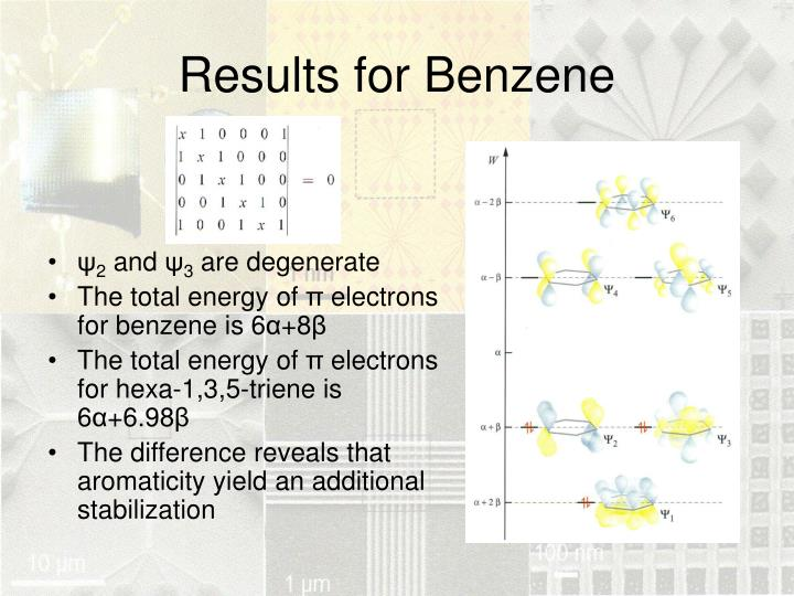 Results for Benzene