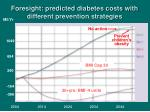 foresight predicted diabetes costs with different prevention strategies