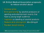 uk british medical association proposals to reduce alcohol abuse