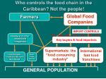 who controls the food chain in the caribbean not the people