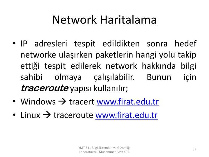 Network Haritalama
