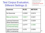 test corpus evaluation different settings i