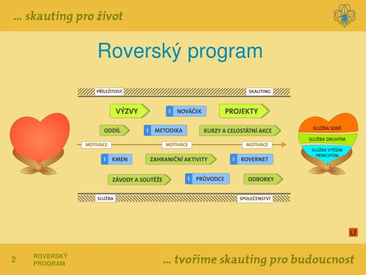 Roverský program
