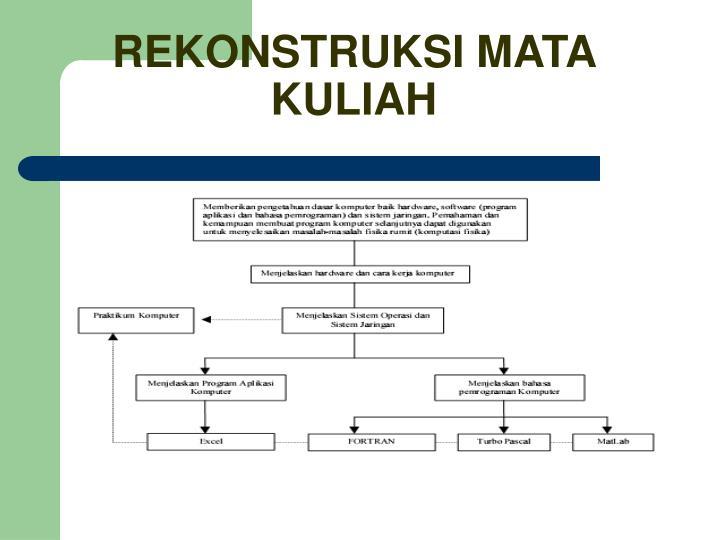 REKONSTRUKSI MATA KULIAH