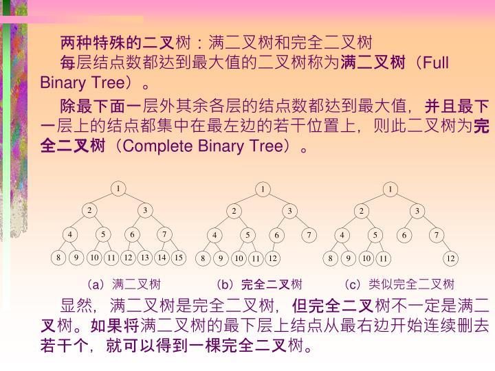 两种特殊的二叉树:满二叉树和完全二叉树