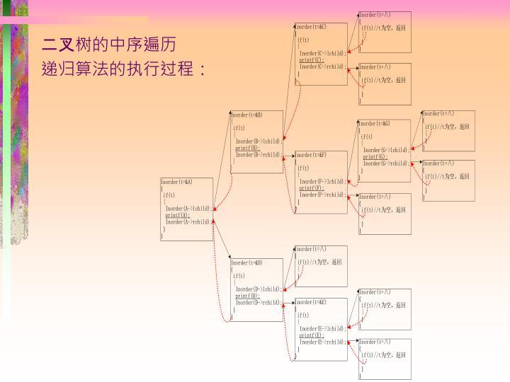 二叉树的中序遍历