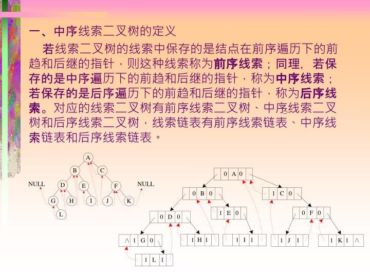 一、中序线索二叉树的定义