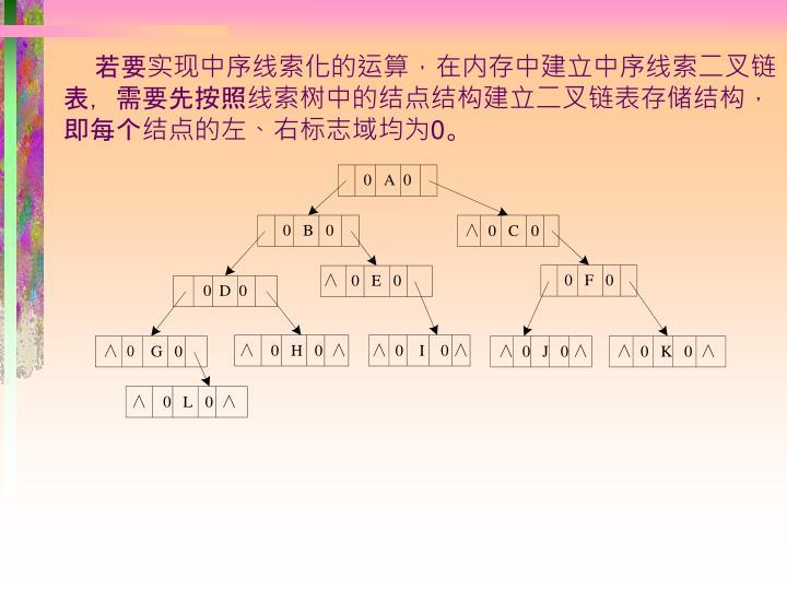 若要实现中序线索化的运算,在内存中建立中序线索二叉链表,需要先按照线索树中的结点结构建立二叉链表存储结构,即每个结点的左、右标志域均为