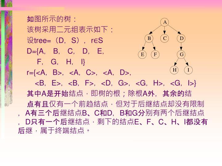 如图所示的树: