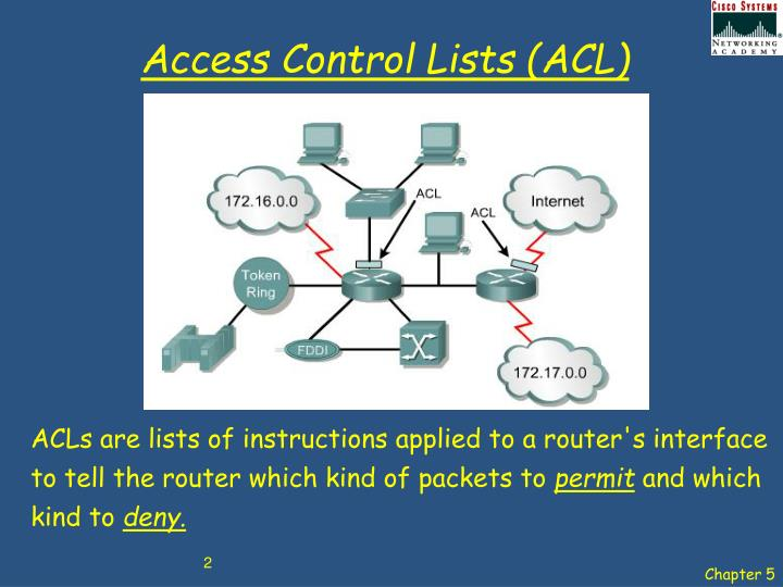 Access control lists acl
