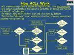 how acls work1