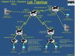 lab topology