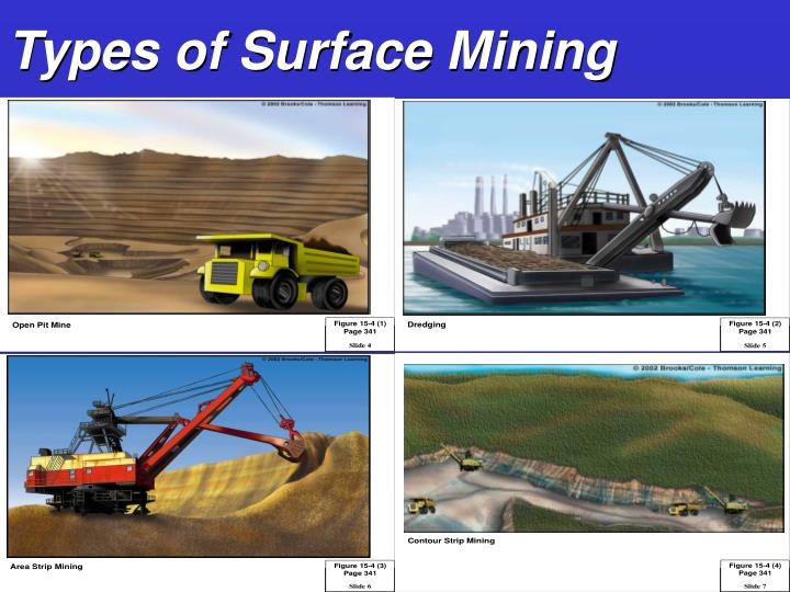 types of mining Summarize the 4 main types of mining (use your text p158 if needed) make sure to leave your name in your comment.