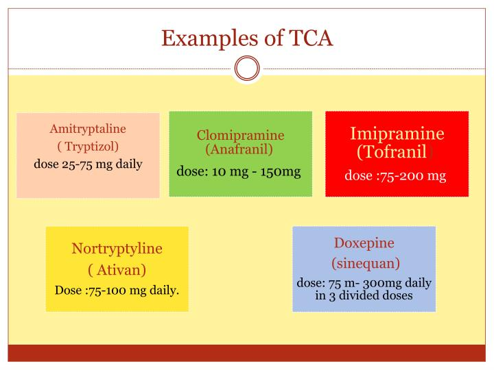 Examples of TCA