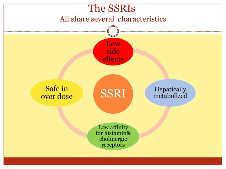 The SSRIs