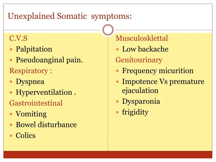 Unexplained Somatic  symptoms: