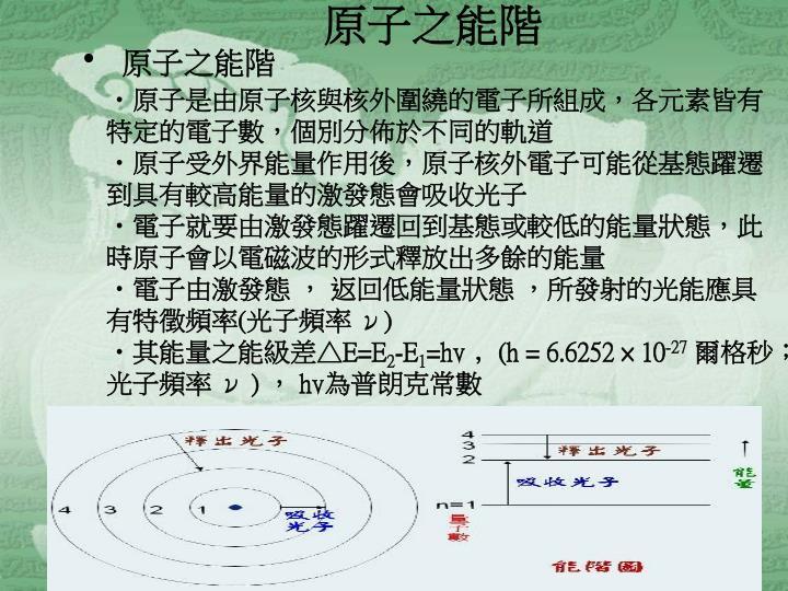 原子之能階