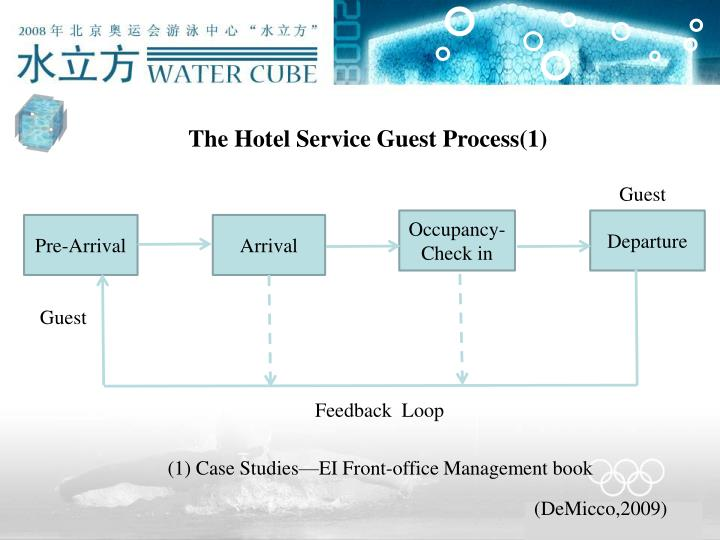 The Hotel Service Guest Process(1)