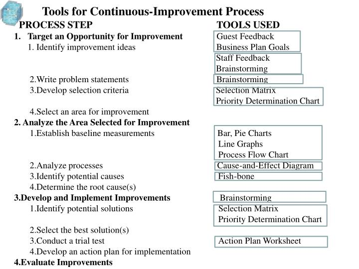 Tools for Continuous-Improvement Process
