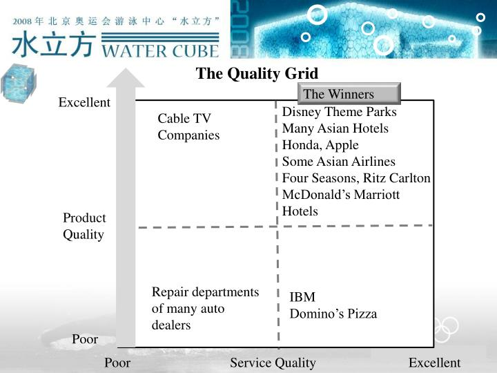 The Quality Grid