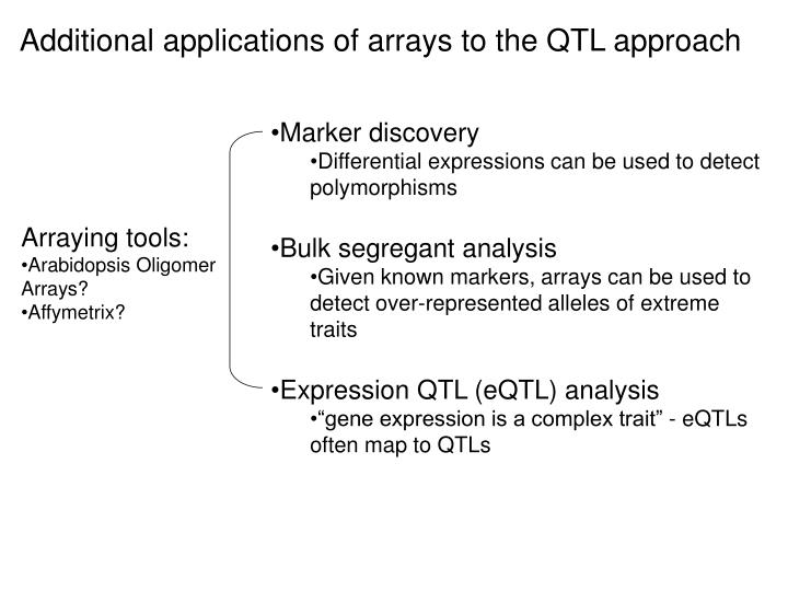 Additional applications of arrays to the QTL approach