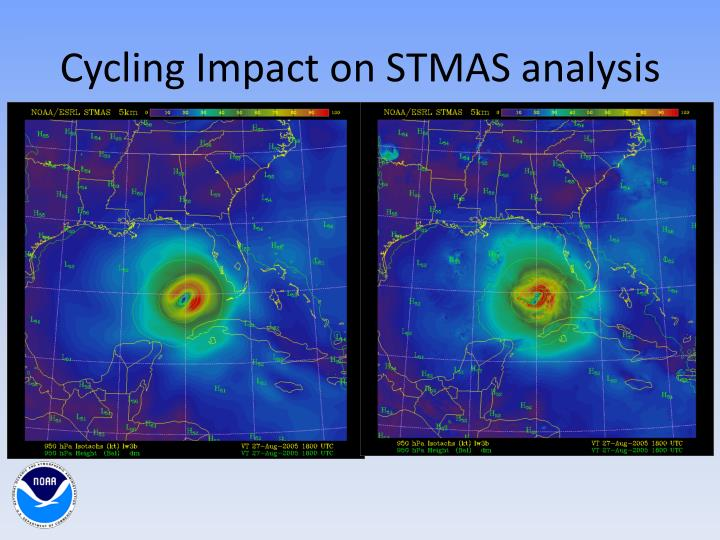Cycling Impact on STMAS analysis