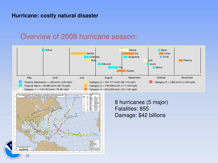 Hurricane: costly natural disaster