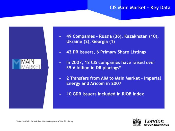 CIS Main Market – Key Data