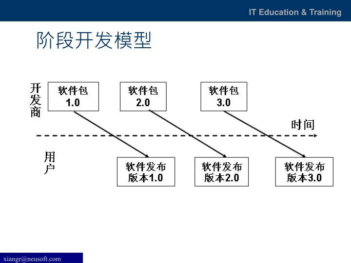 阶段开发模型