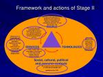 framework and actions of stage ii