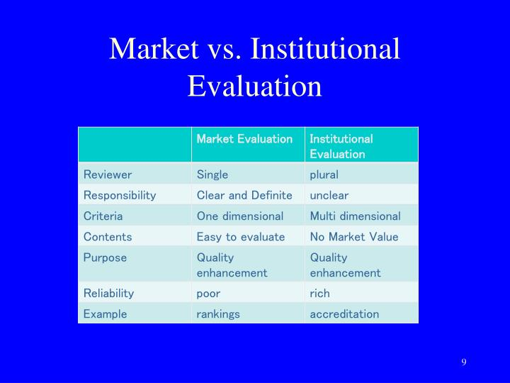 Market vs. Institutional Evaluation