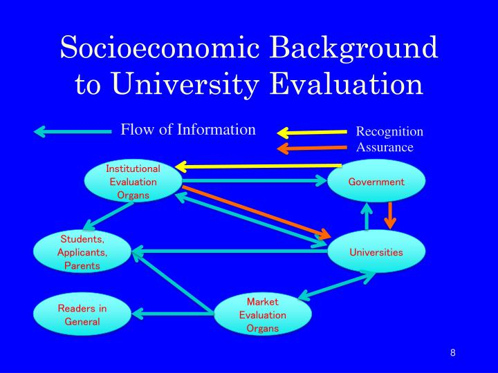 Socioeconomic Background to University Evaluation