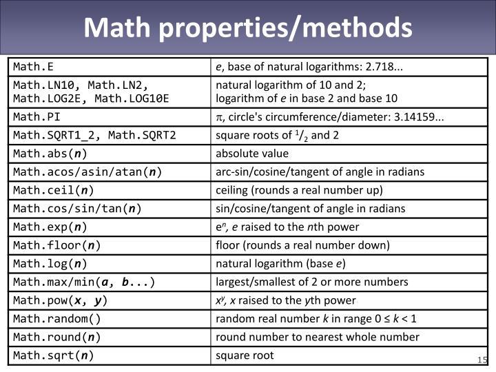Math properties/methods