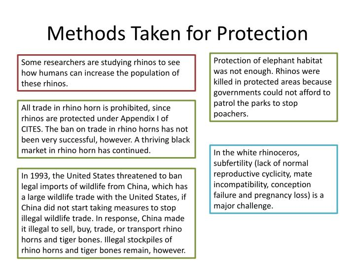Methods Taken for Protection