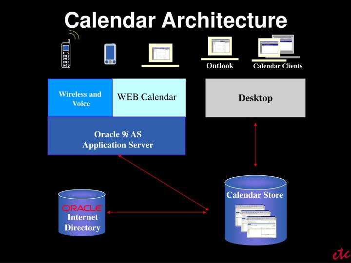Calendar Architecture