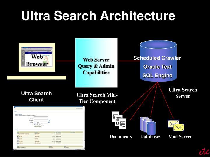 Ultra Search Architecture