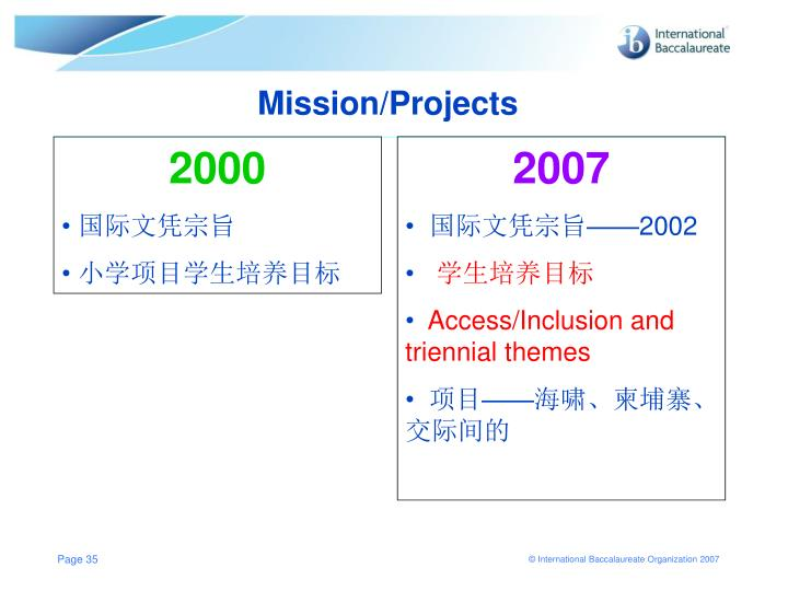Mission/Projects