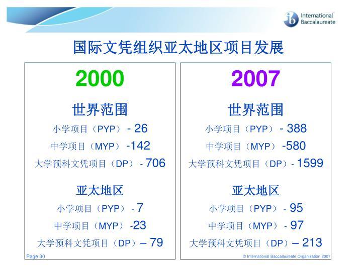 国际文凭组织亚太地区项目发展