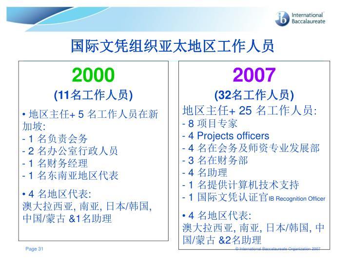 国际文凭组织亚太地区工作人员