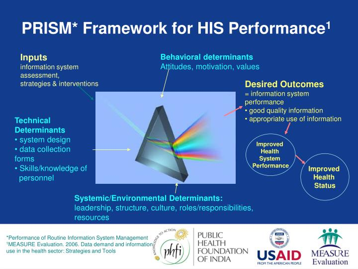 PRISM* Framework for HIS Performance