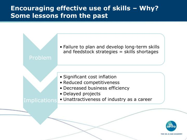Encouraging effective use of skills – Why? Some lessons from the past