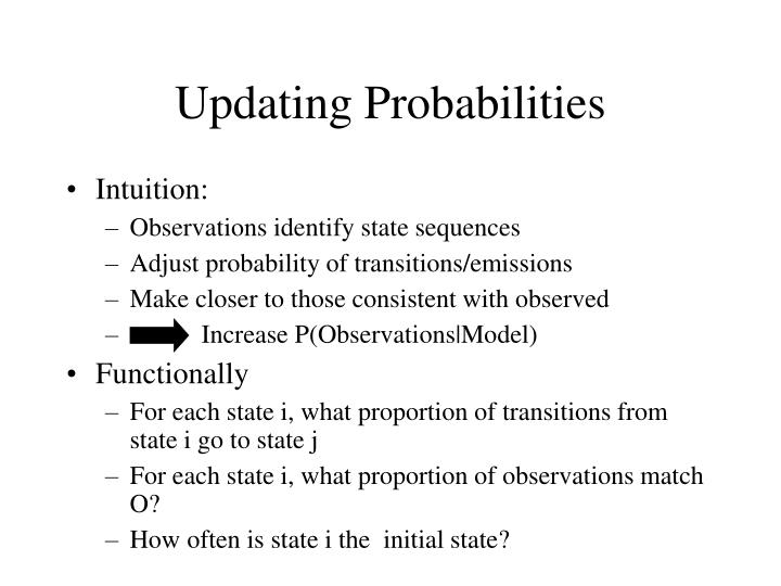 Updating Probabilities