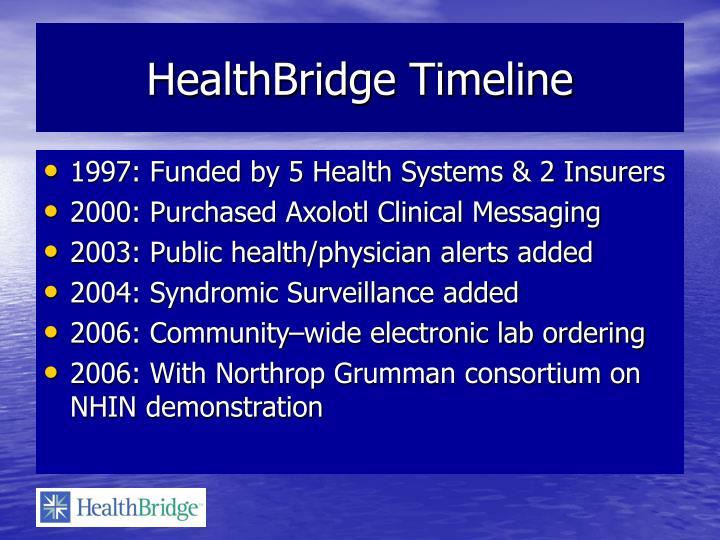 HealthBridge Timeline