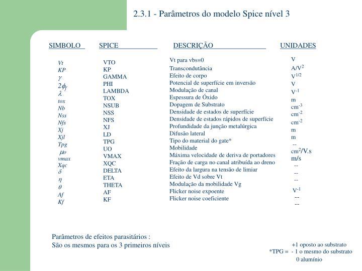 2.3.1 - Parâmetros do modelo Spice nível 3