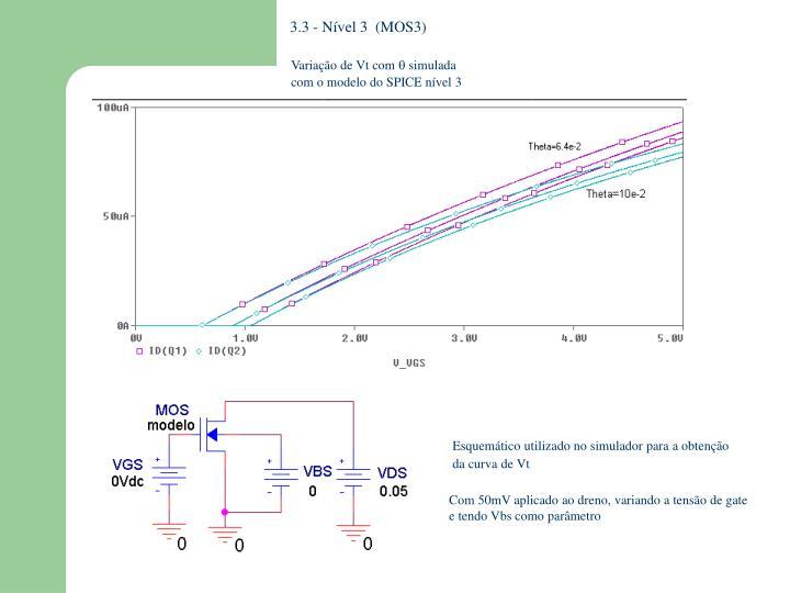 3.3 - Nível 3  (MOS3)
