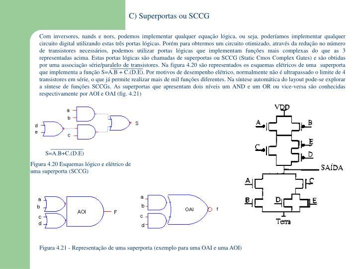 C) Superportas ou SCCG