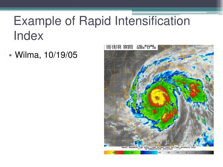 Example of Rapid Intensification Index
