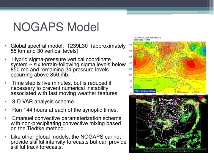 NOGAPS Model