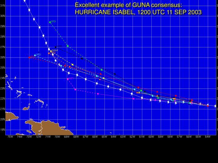 Excellent example of GUNA consensus: HURRICANE ISABEL, 1200 UTC 11 SEP 2003