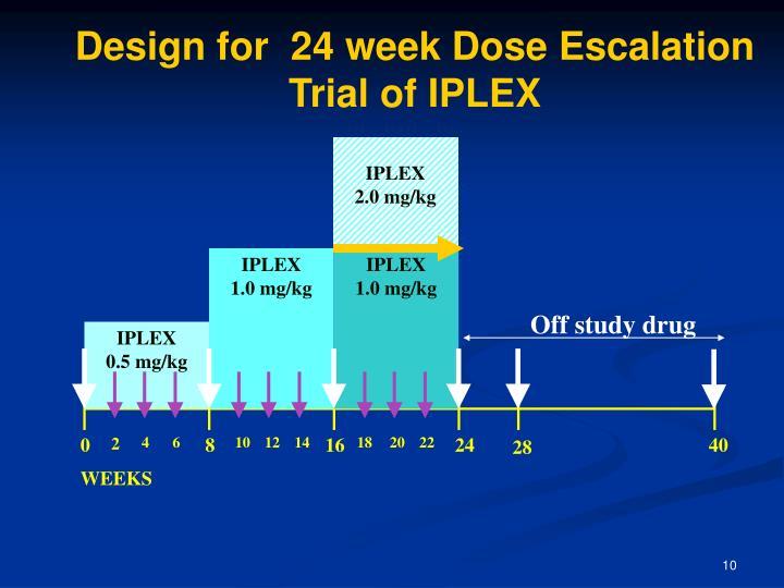 IPLEX      1.0 mg/kg